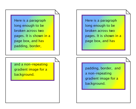 Illustration: (1) a single box cut in two in between two lines of text by a page break and (2) two boxes, one before and one after the page break, both with a border all around and their own background image